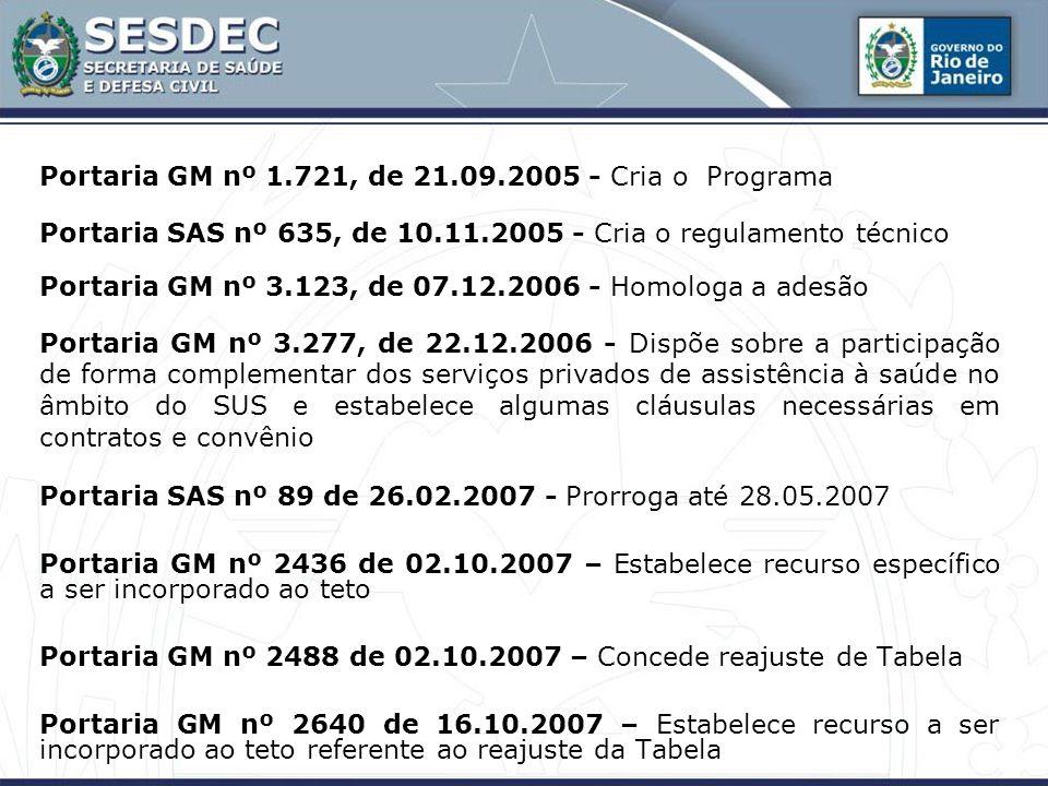 Portaria GM nº 1.721, de 21.09.2005 - Cria o Programa