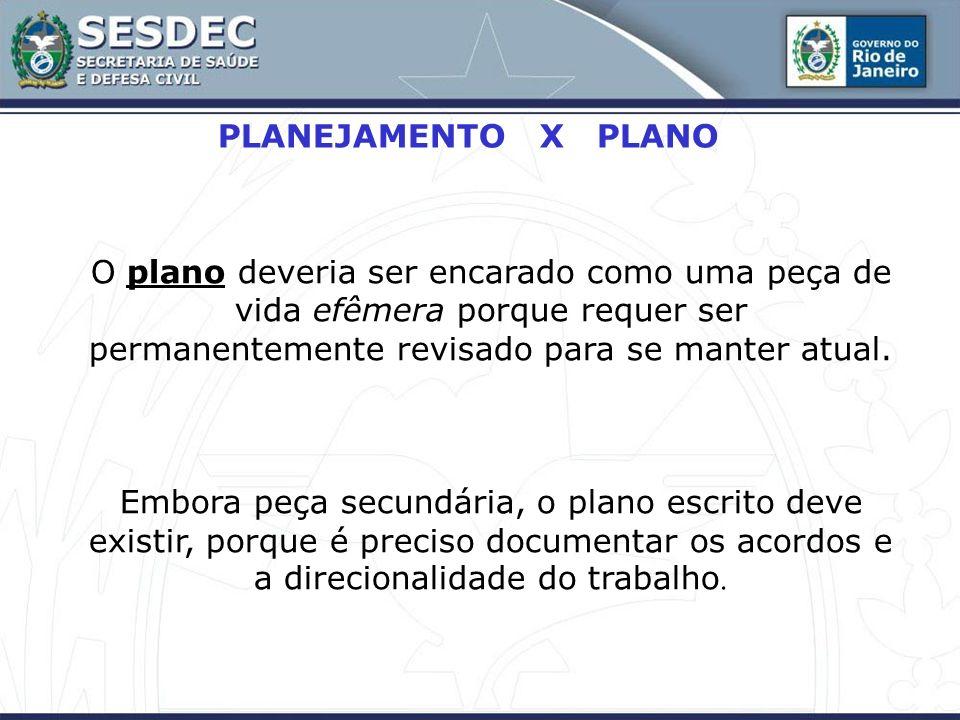 PLANEJAMENTO X PLANO O plano deveria ser encarado como uma peça de vida efêmera porque requer ser permanentemente revisado para se manter atual.