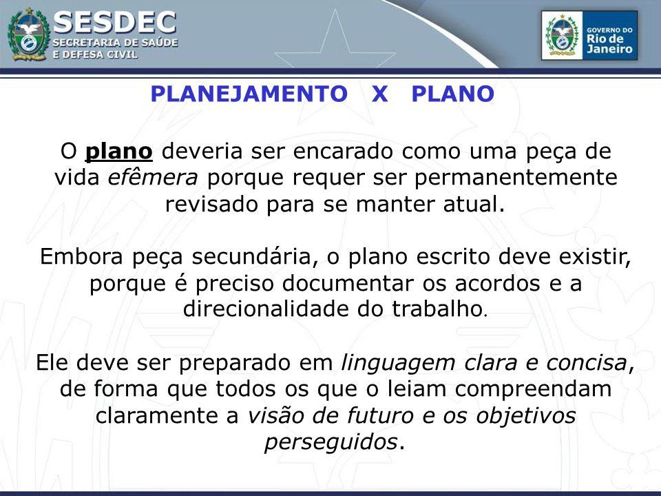 PLANEJAMENTO X PLANOO plano deveria ser encarado como uma peça de vida efêmera porque requer ser permanentemente revisado para se manter atual.