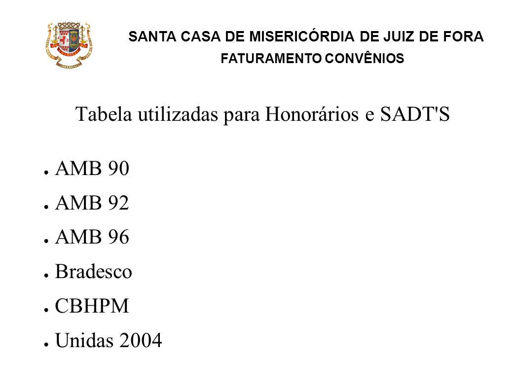 Tabela utilizadas para Honorários e SADT S