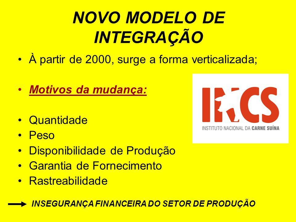 NOVO MODELO DE INTEGRAÇÃO