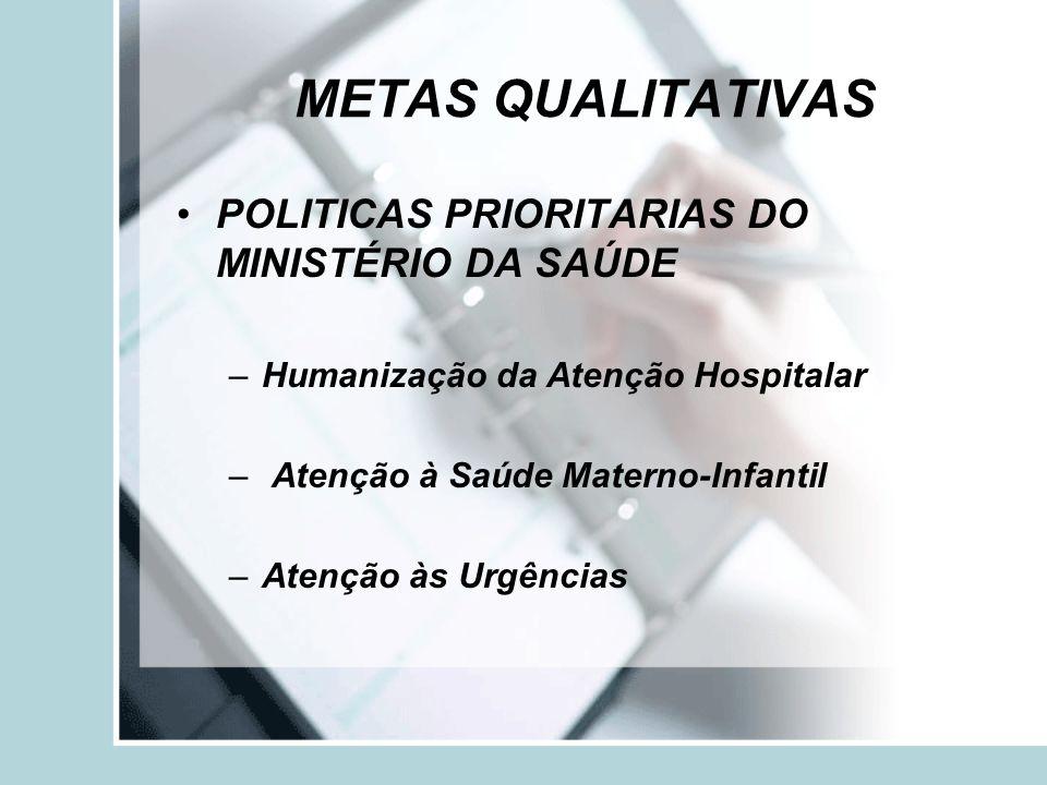 METAS QUALITATIVAS POLITICAS PRIORITARIAS DO MINISTÉRIO DA SAÚDE