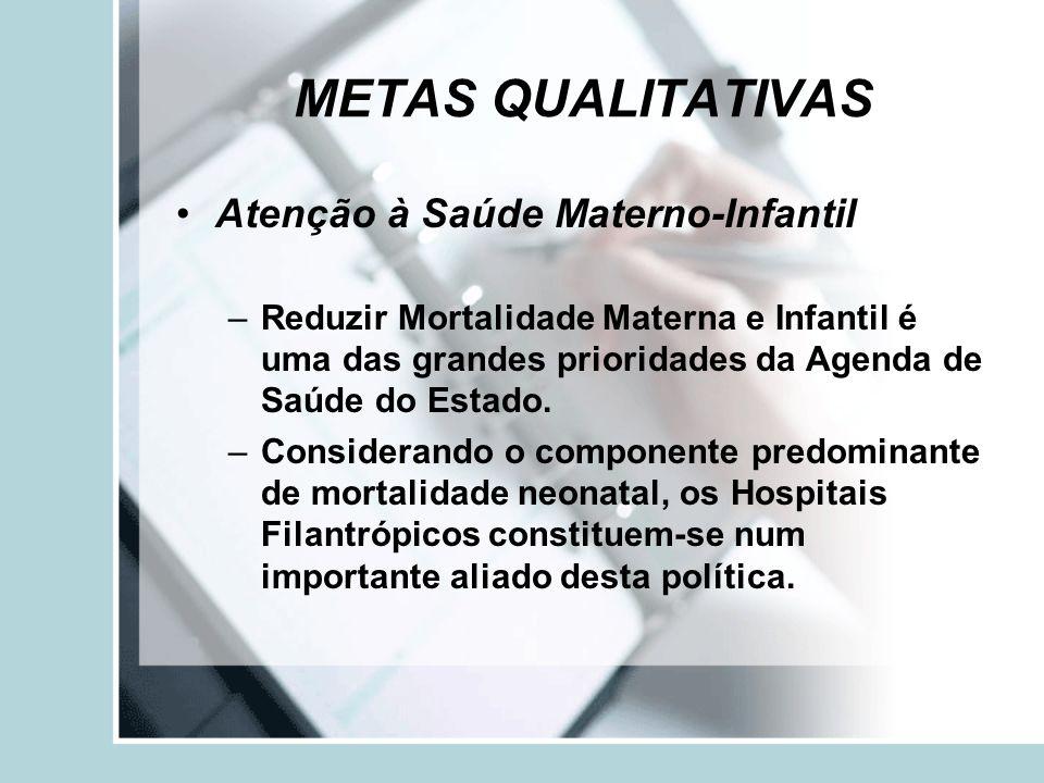 METAS QUALITATIVAS Atenção à Saúde Materno-Infantil