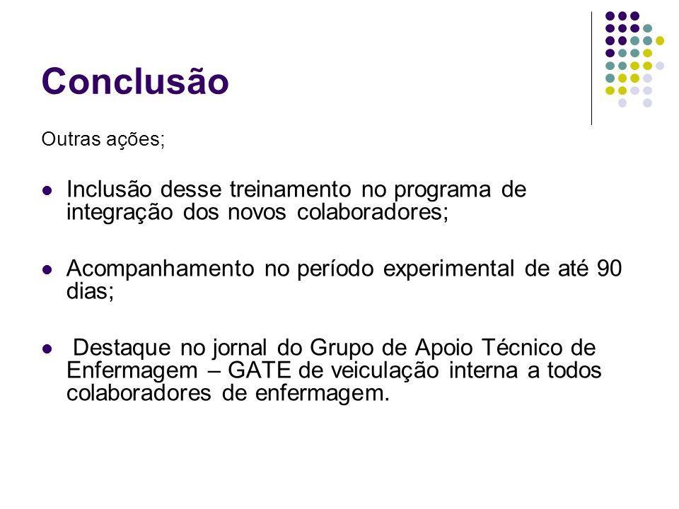 Conclusão Outras ações; Inclusão desse treinamento no programa de integração dos novos colaboradores;