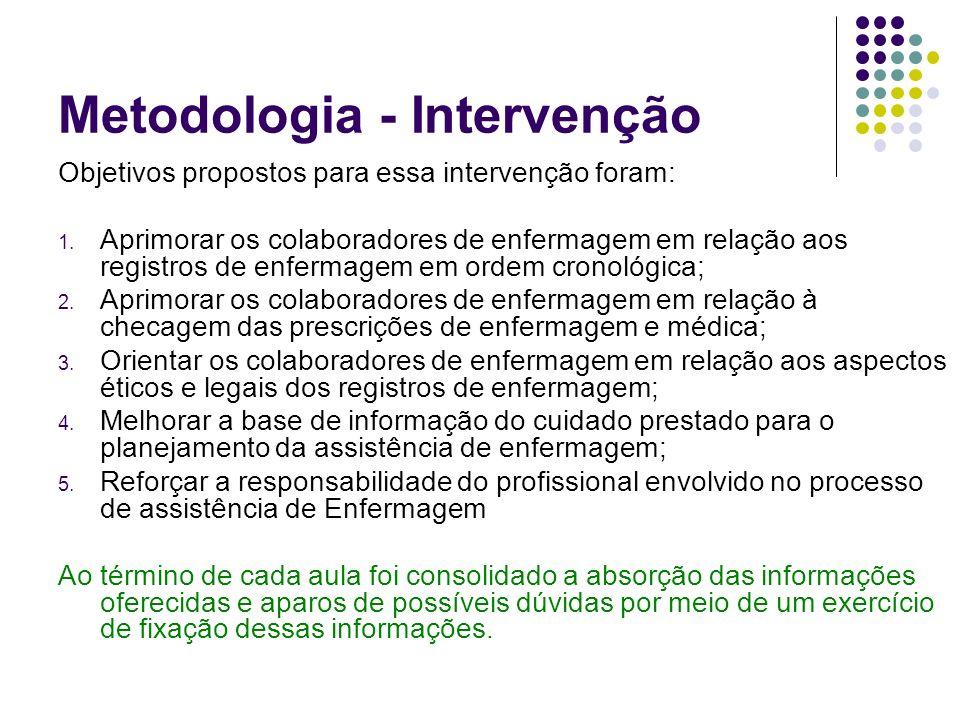 Metodologia - Intervenção