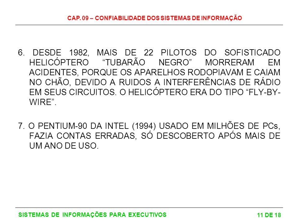 6. DESDE 1982, MAIS DE 22 PILOTOS DO SOFISTICADO HELICÓPTERO TUBARÃO NEGRO MORRERAM EM ACIDENTES, PORQUE OS APARELHOS RODOPIAVAM E CAIAM NO CHÃO, DEVIDO A RUIDOS A INTERFERÊNCIAS DE RÁDIO EM SEUS CIRCUITOS. O HELICÓPTERO ERA DO TIPO FLY-BY-WIRE .