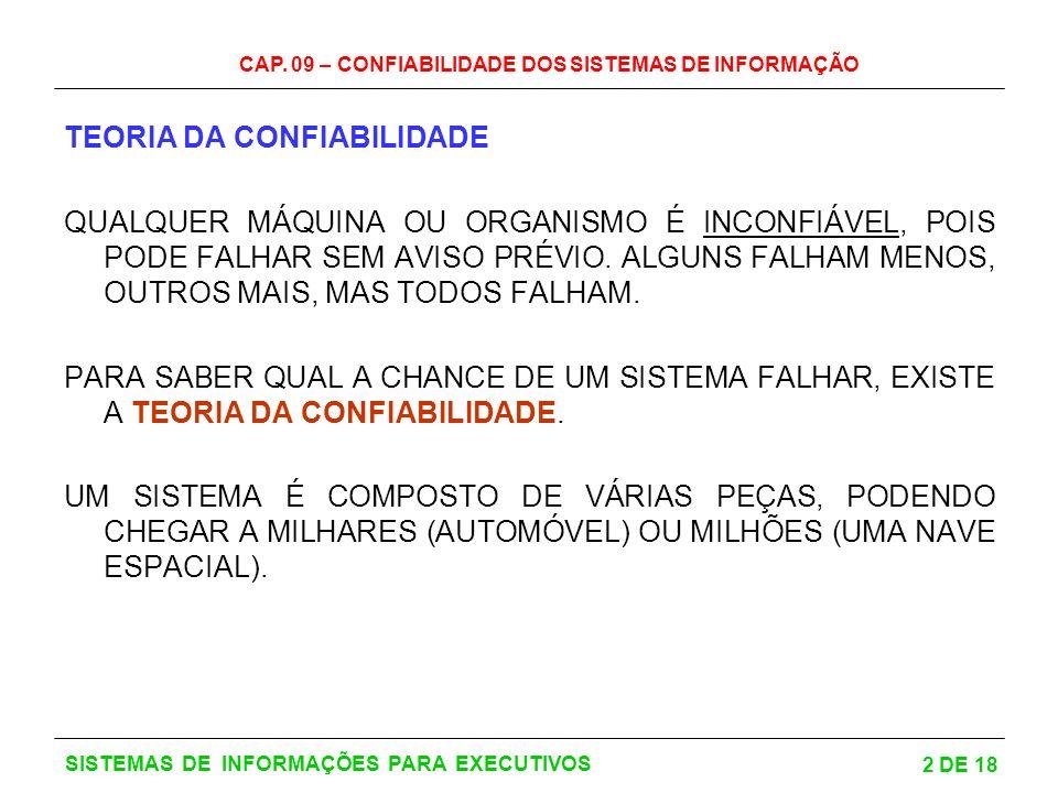 TEORIA DA CONFIABILIDADE
