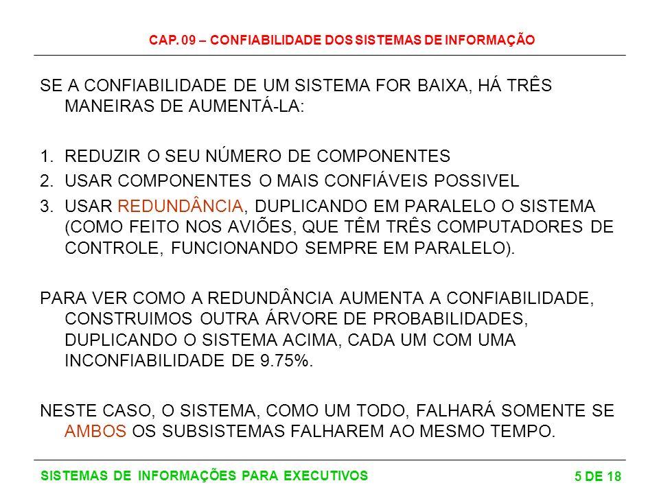 REDUZIR O SEU NÚMERO DE COMPONENTES