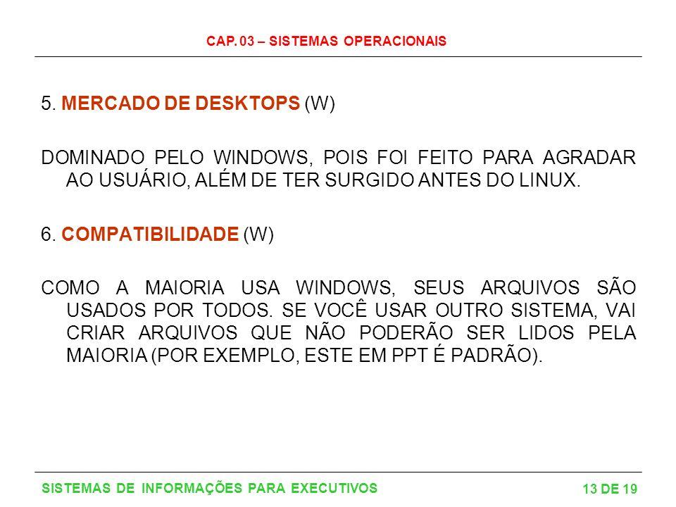 5. MERCADO DE DESKTOPS (W)