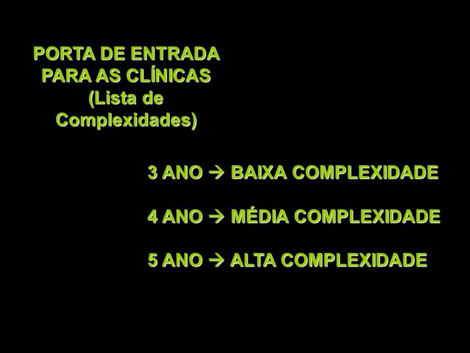 PORTA DE ENTRADA PARA AS CLÍNICAS (Lista de Complexidades)