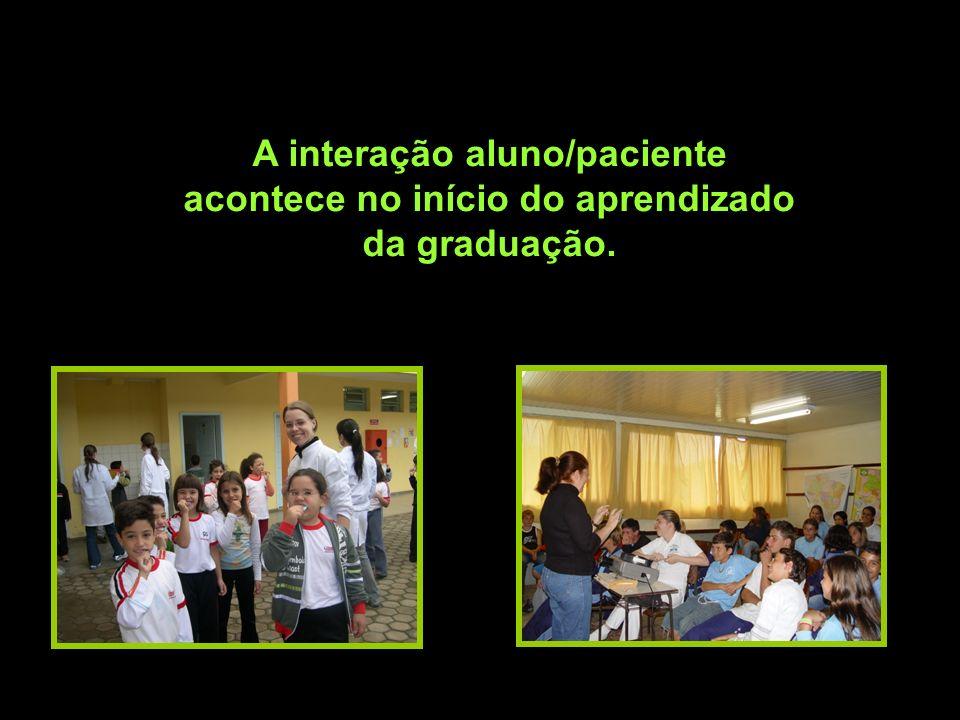 A interação aluno/paciente acontece no início do aprendizado da graduação.