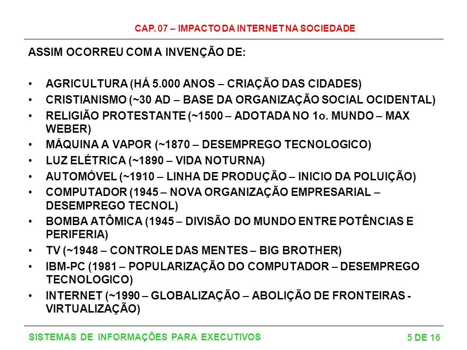 ASSIM OCORREU COM A INVENÇÃO DE: