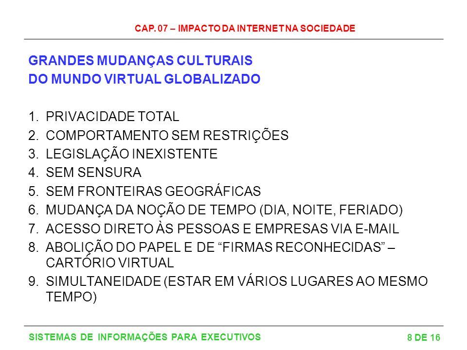 GRANDES MUDANÇAS CULTURAIS DO MUNDO VIRTUAL GLOBALIZADO