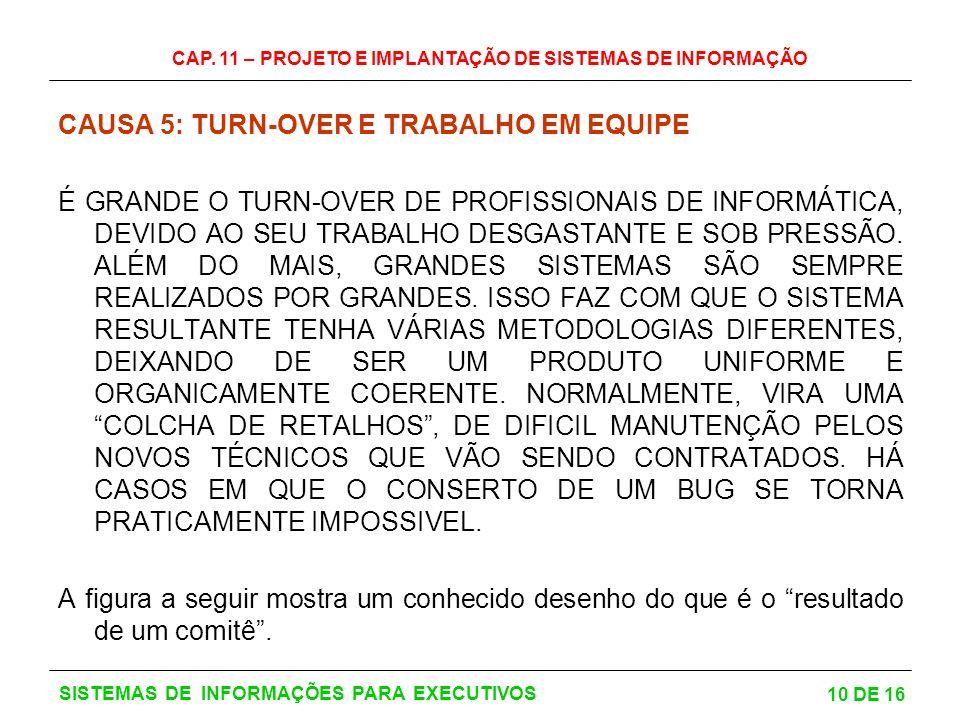CAUSA 5: TURN-OVER E TRABALHO EM EQUIPE