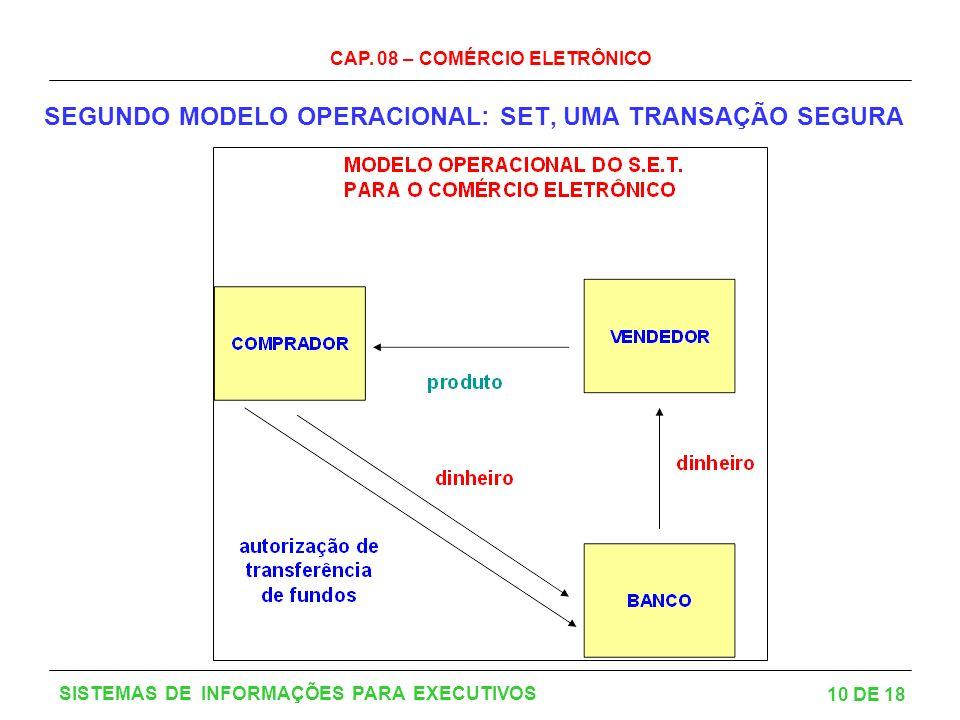 SEGUNDO MODELO OPERACIONAL: SET, UMA TRANSAÇÃO SEGURA