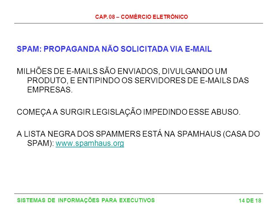 SPAM: PROPAGANDA NÃO SOLICITADA VIA E-MAIL