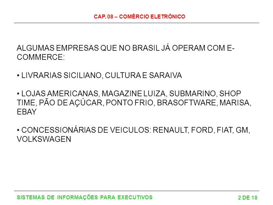 ALGUMAS EMPRESAS QUE NO BRASIL JÁ OPERAM COM E-COMMERCE: