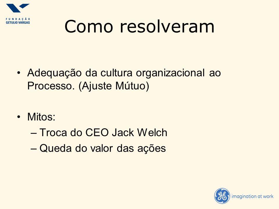 Como resolveram Adequação da cultura organizacional ao Processo. (Ajuste Mútuo) Mitos: Troca do CEO Jack Welch.
