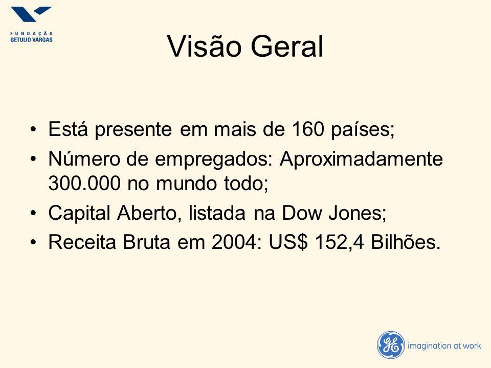 Visão Geral Está presente em mais de 160 países;