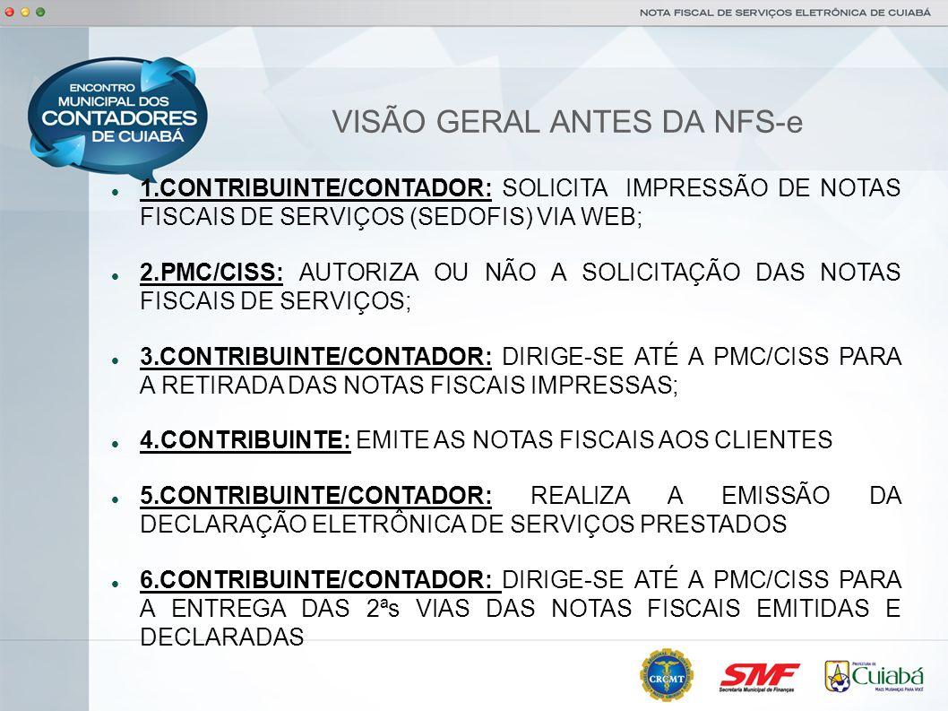 VISÃO GERAL ANTES DA NFS-e