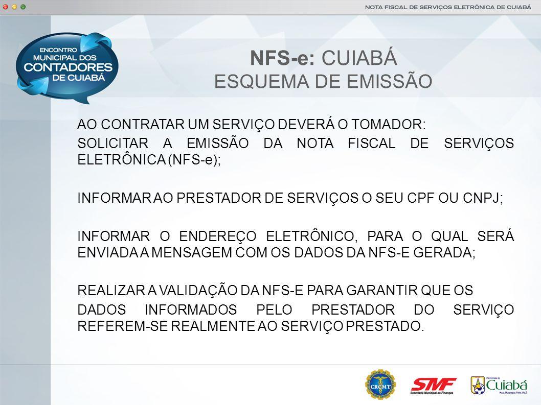 NFS-e: CUIABÁ ESQUEMA DE EMISSÃO
