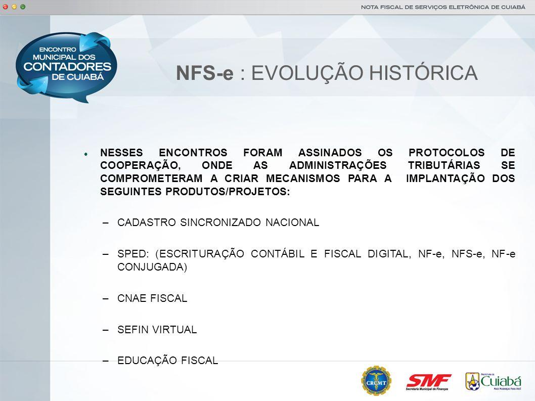 NFS-e : EVOLUÇÃO HISTÓRICA