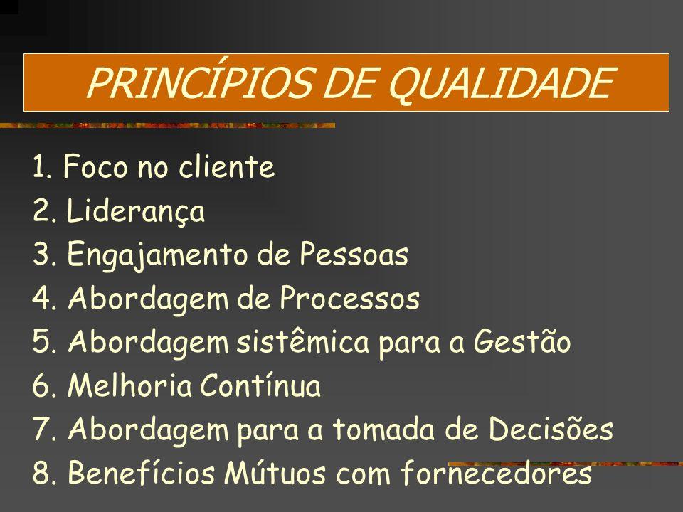 PRINCÍPIOS DE QUALIDADE