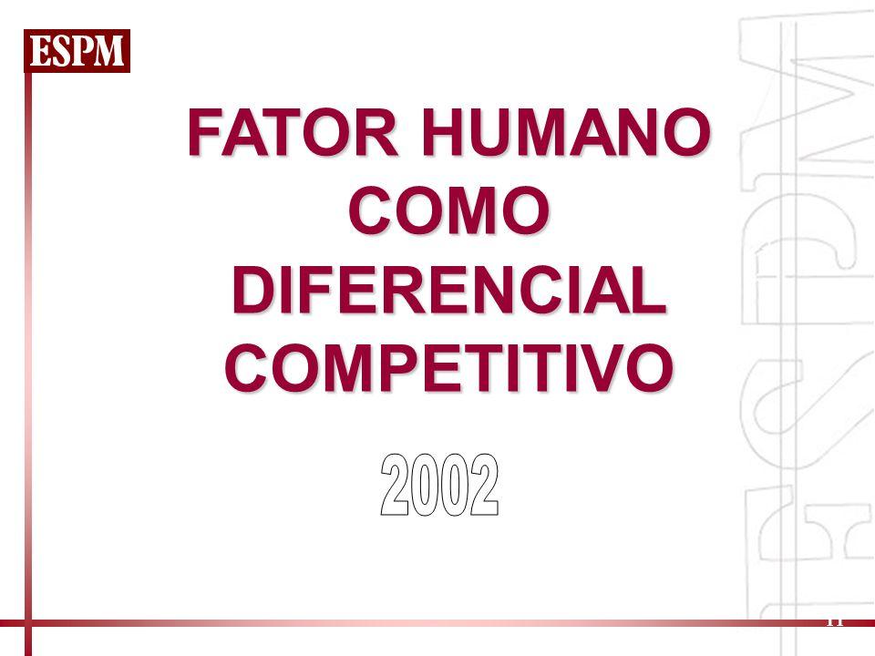 FATOR HUMANO COMO DIFERENCIAL COMPETITIVO