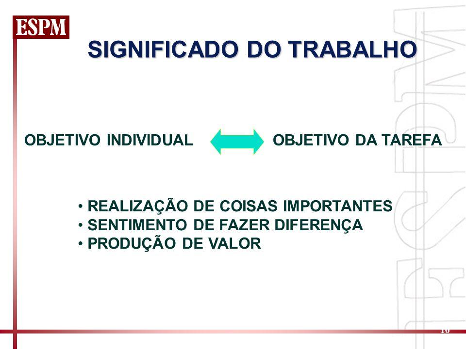 SIGNIFICADO DO TRABALHO