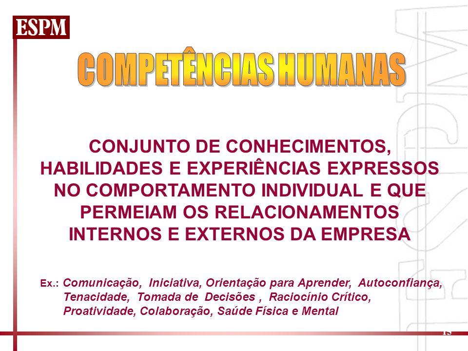 COMPETÊNCIAS HUMANAS