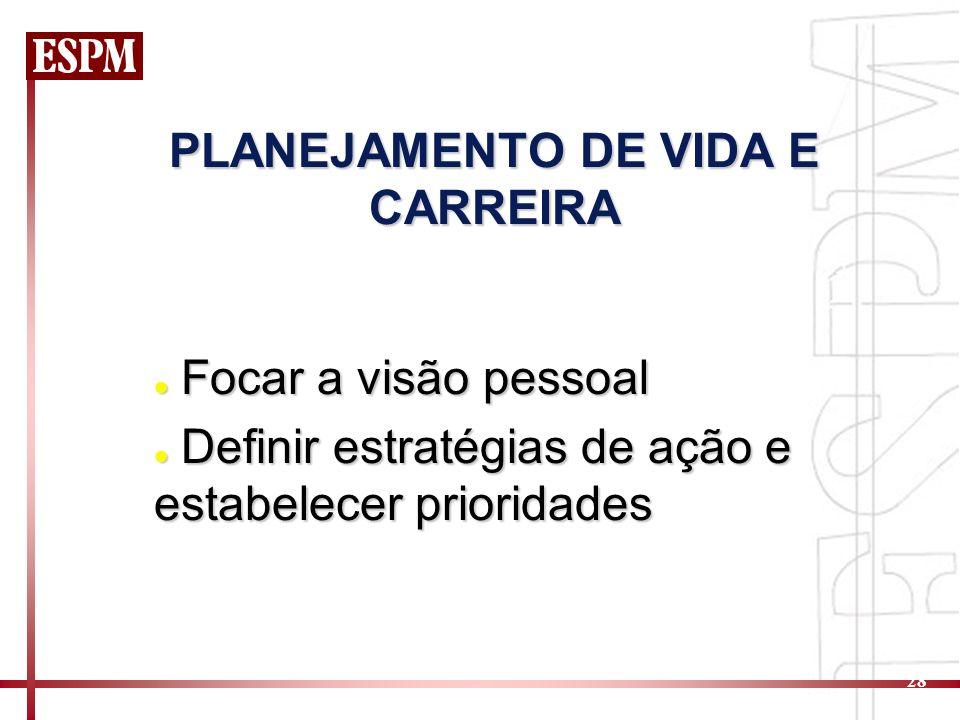 PLANEJAMENTO DE VIDA E CARREIRA