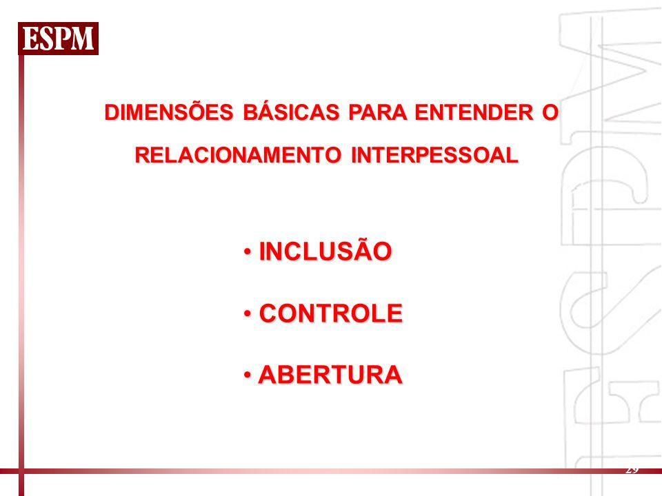 DIMENSÕES BÁSICAS PARA ENTENDER O RELACIONAMENTO INTERPESSOAL