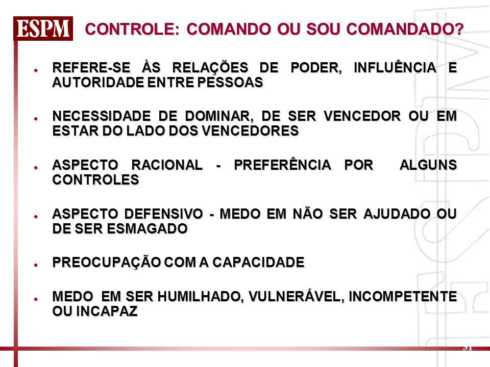 CONTROLE: COMANDO OU SOU COMANDADO