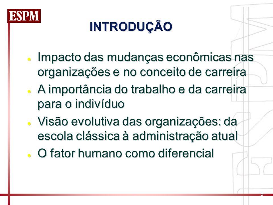 INTRODUÇÃO Impacto das mudanças econômicas nas organizações e no conceito de carreira. A importância do trabalho e da carreira para o indivíduo.