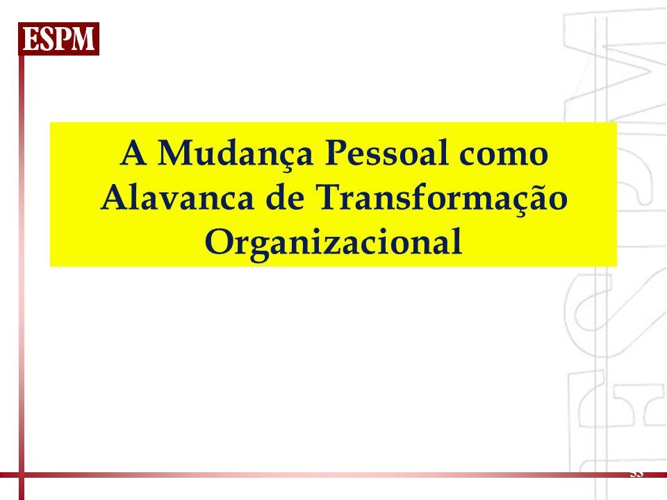 A Mudança Pessoal como Alavanca de Transformação Organizacional