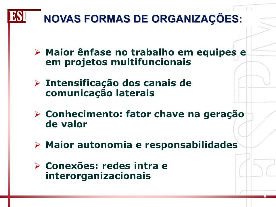 NOVAS FORMAS DE ORGANIZAÇÕES: