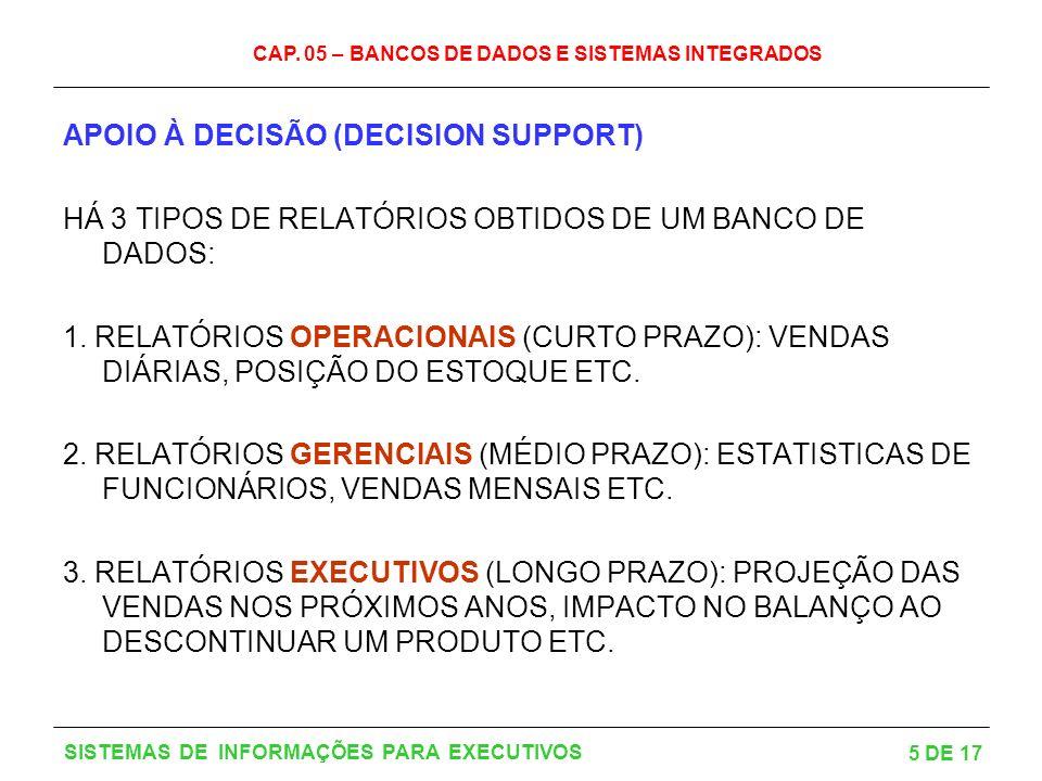 APOIO À DECISÃO (DECISION SUPPORT)