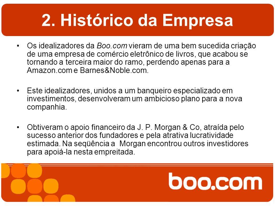 2. Histórico da Empresa