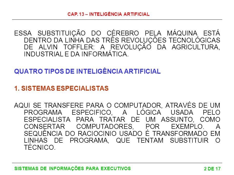 QUATRO TIPOS DE INTELIGÊNCIA ARTIFICIAL 1. SISTEMAS ESPECIALISTAS