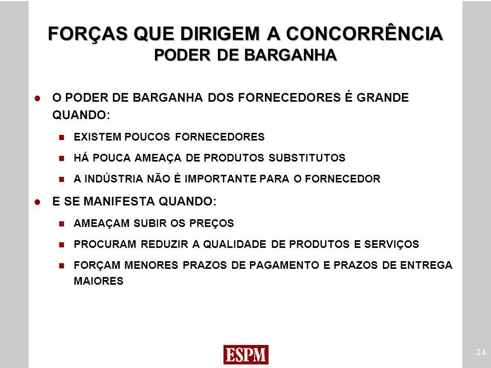FORÇAS QUE DIRIGEM A CONCORRÊNCIA PODER DE BARGANHA