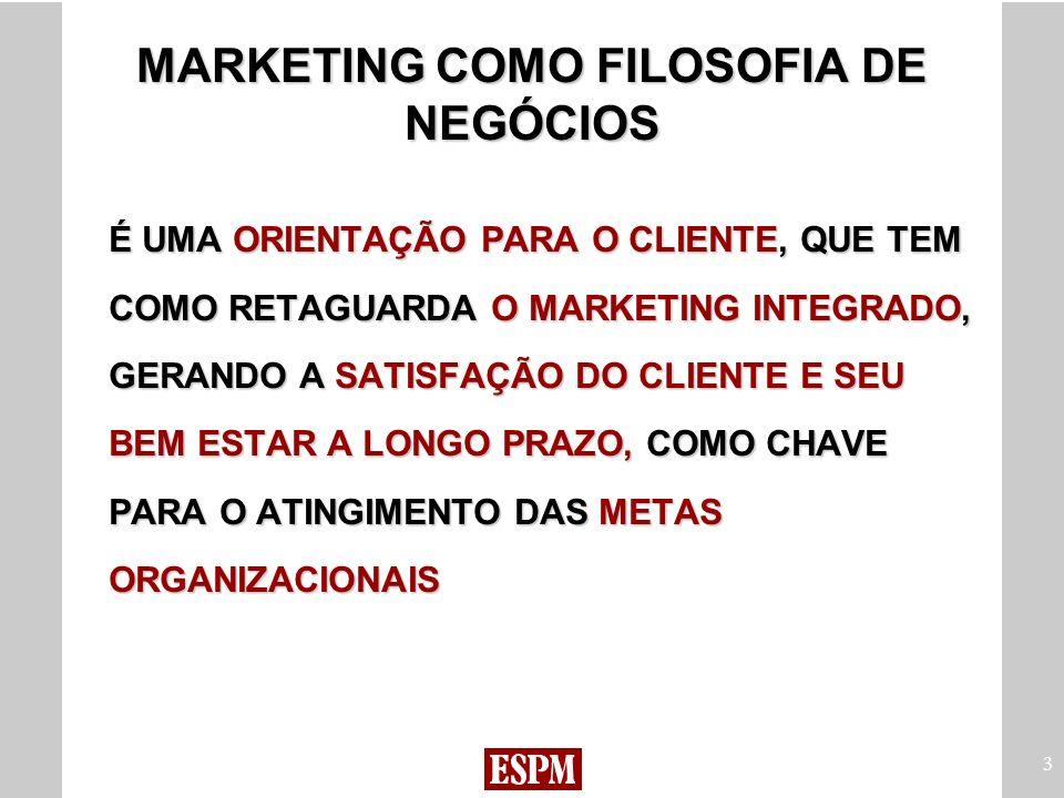 MARKETING COMO FILOSOFIA DE NEGÓCIOS