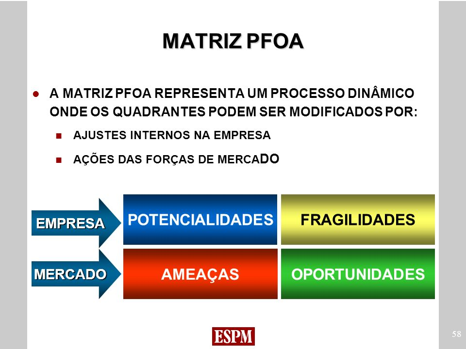MATRIZ PFOA POTENCIALIDADES FRAGILIDADES AMEAÇAS OPORTUNIDADES EMPRESA