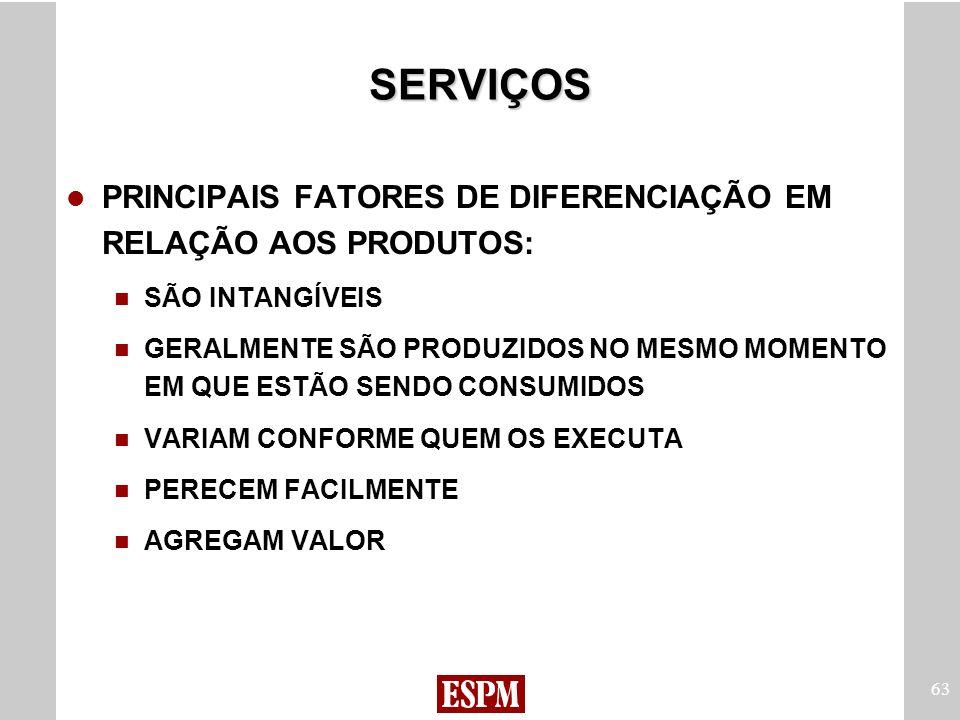 SERVIÇOS PRINCIPAIS FATORES DE DIFERENCIAÇÃO EM RELAÇÃO AOS PRODUTOS:
