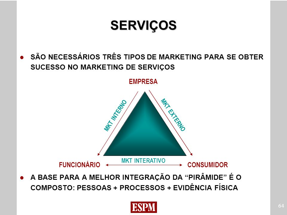 SERVIÇOSSÃO NECESSÁRIOS TRÊS TIPOS DE MARKETING PARA SE OBTER SUCESSO NO MARKETING DE SERVIÇOS.