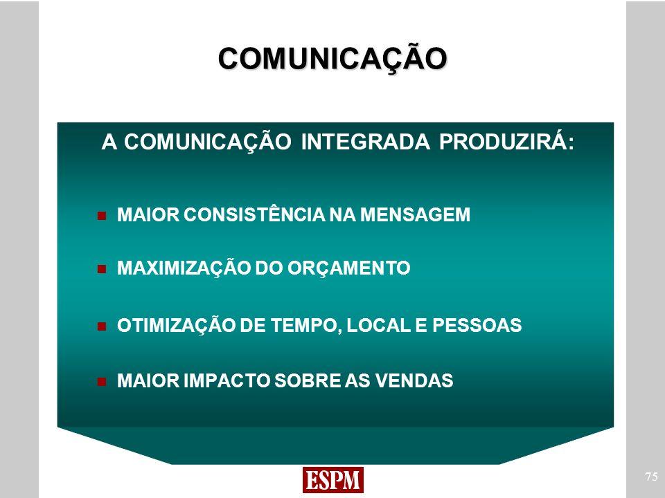 A COMUNICAÇÃO INTEGRADA PRODUZIRÁ: