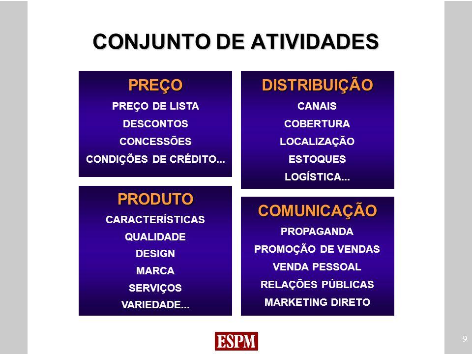 CONJUNTO DE ATIVIDADES