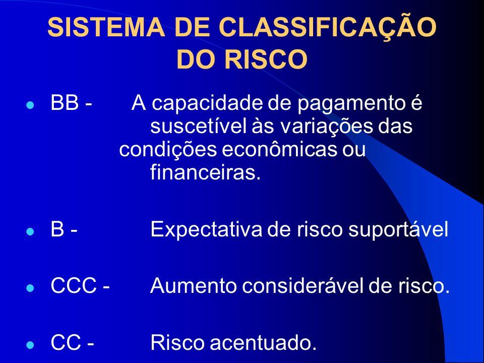 SISTEMA DE CLASSIFICAÇÃO DO RISCO