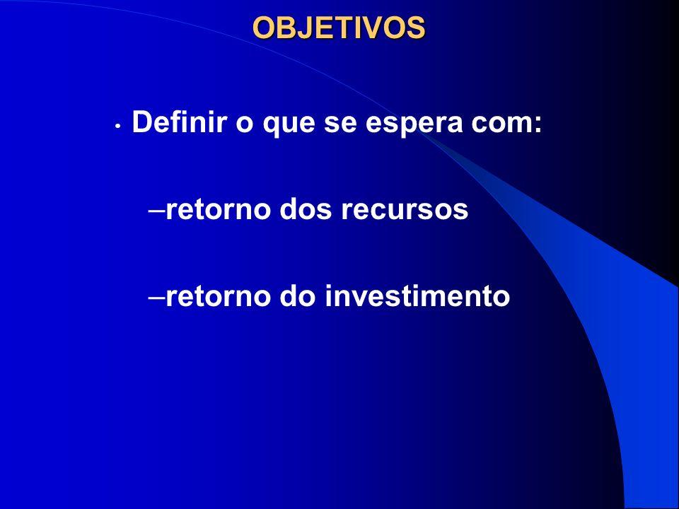 OBJETIVOS Definir o que se espera com: retorno dos recursos retorno do investimento