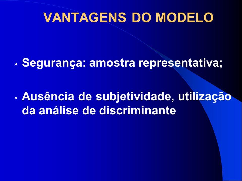 VANTAGENS DO MODELO Segurança: amostra representativa;