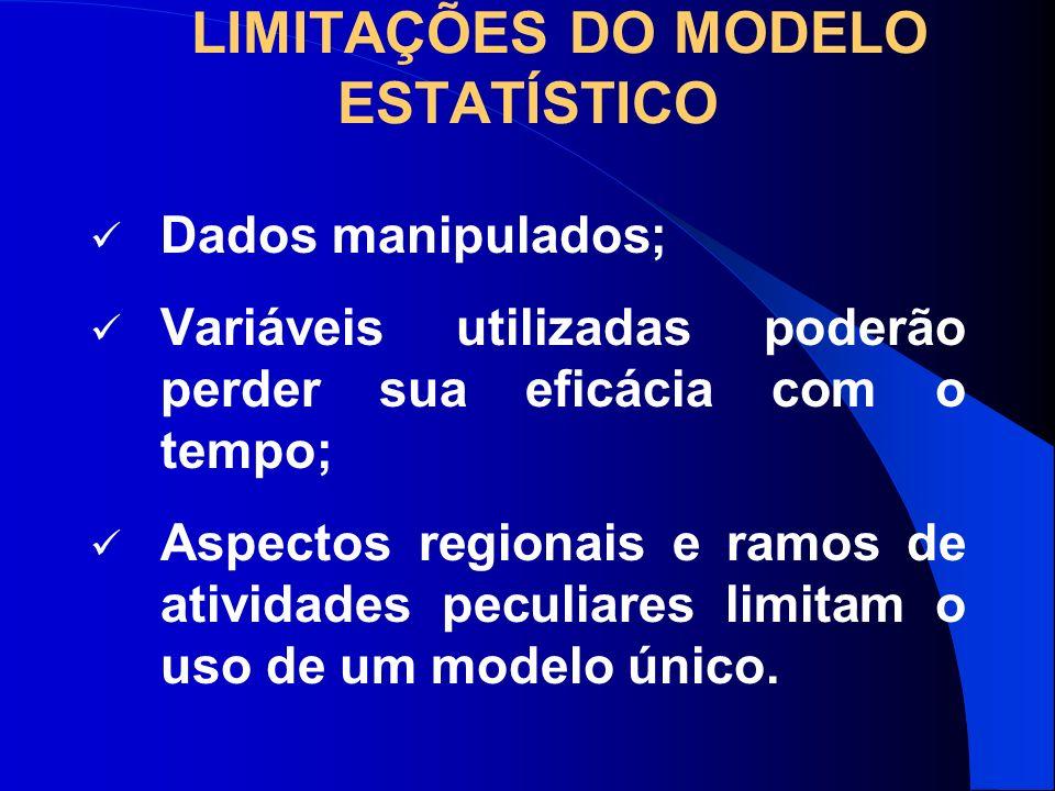LIMITAÇÕES DO MODELO ESTATÍSTICO